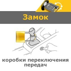 Замок КПП Construct на CITROЁN C Elysee